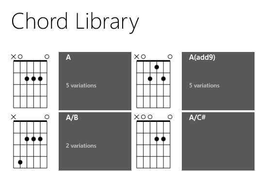Linkesoft Songbook Songs And Chords